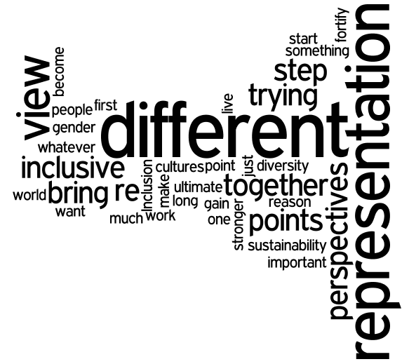 diversity-word-cloud